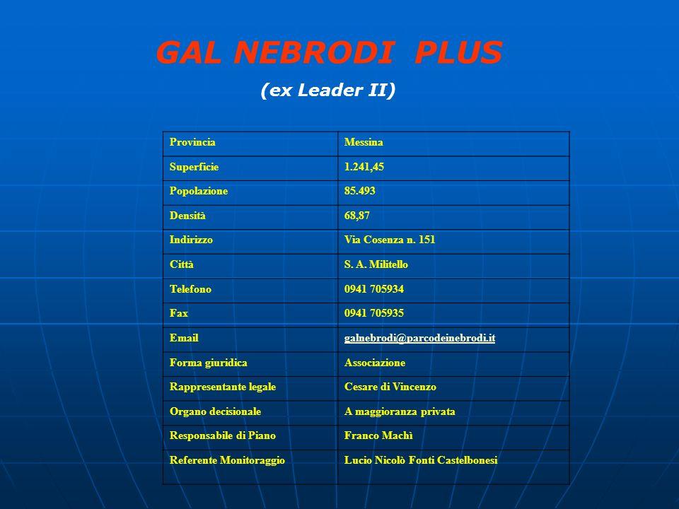 GAL NEBRODI PLUS (ex Leader II) ProvinciaMessina Superficie1.241,45 Popolazione85.493 Densità68,87 IndirizzoVia Cosenza n. 151 CittàS. A. Militello Te