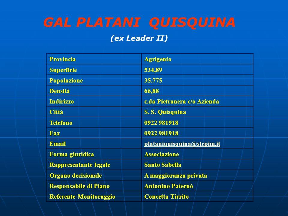 GAL PLATANI QUISQUINA (ex Leader II) ProvinciaAgrigento Superficie534,89 Popolazione35.775 Densità66,88 Indirizzoc.da Pietranera c/o Azienda CittàS. S