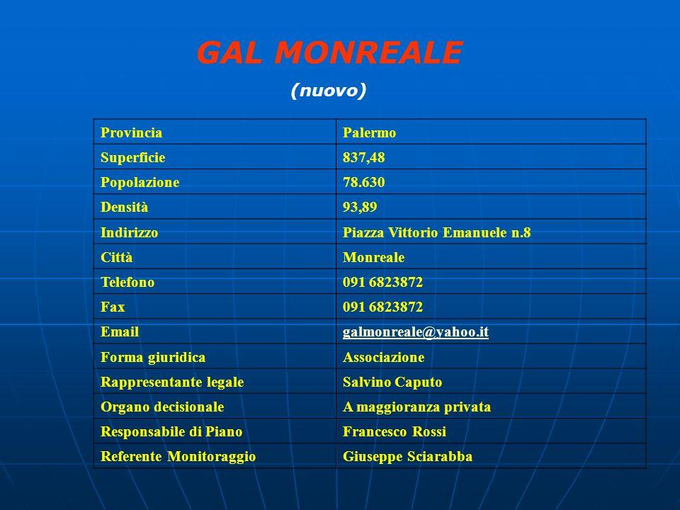GAL MONREALE (nuovo) ProvinciaPalermo Superficie837,48 Popolazione78.630 Densità93,89 IndirizzoPiazza Vittorio Emanuele n.8 CittàMonreale Telefono091