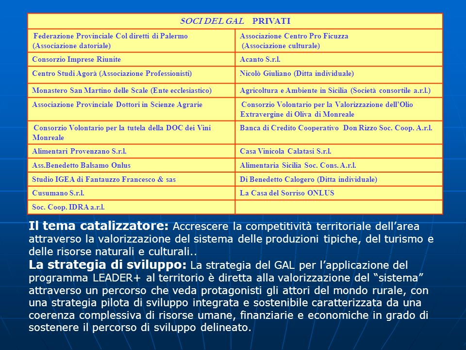 SOCI DEL GAL PRIVATI Federazione Provinciale Col diretti di Palermo (Associazione datoriale) Associazione Centro Pro Ficuzza (Associazione culturale)