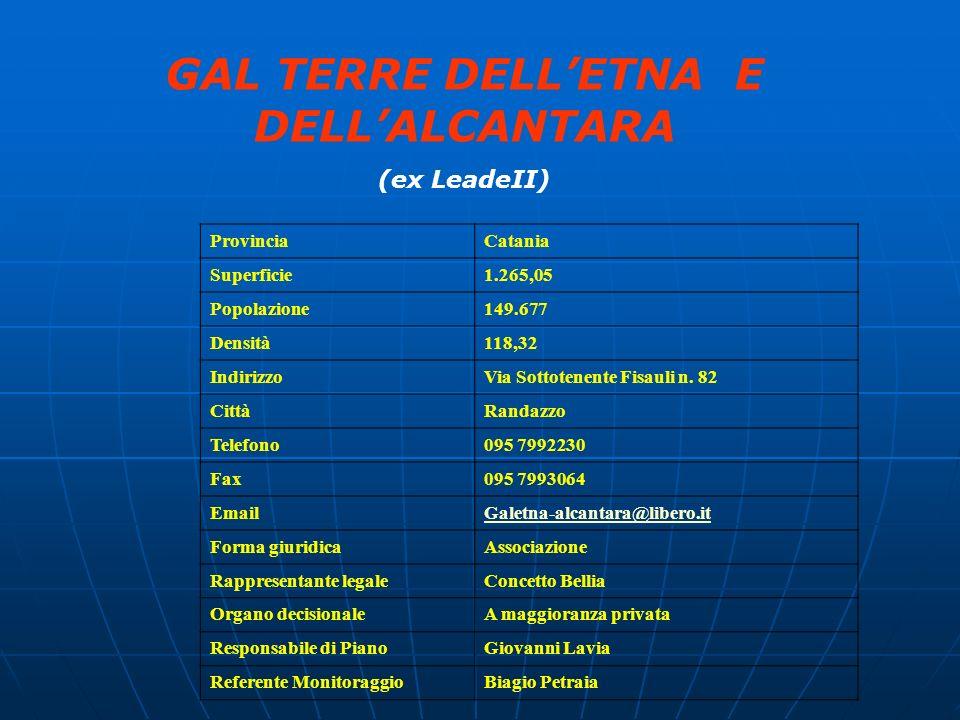 GAL TERRE DELLETNA E DELLALCANTARA (ex LeadeII) ProvinciaCatania Superficie1.265,05 Popolazione149.677 Densità118,32 IndirizzoVia Sottotenente Fisauli