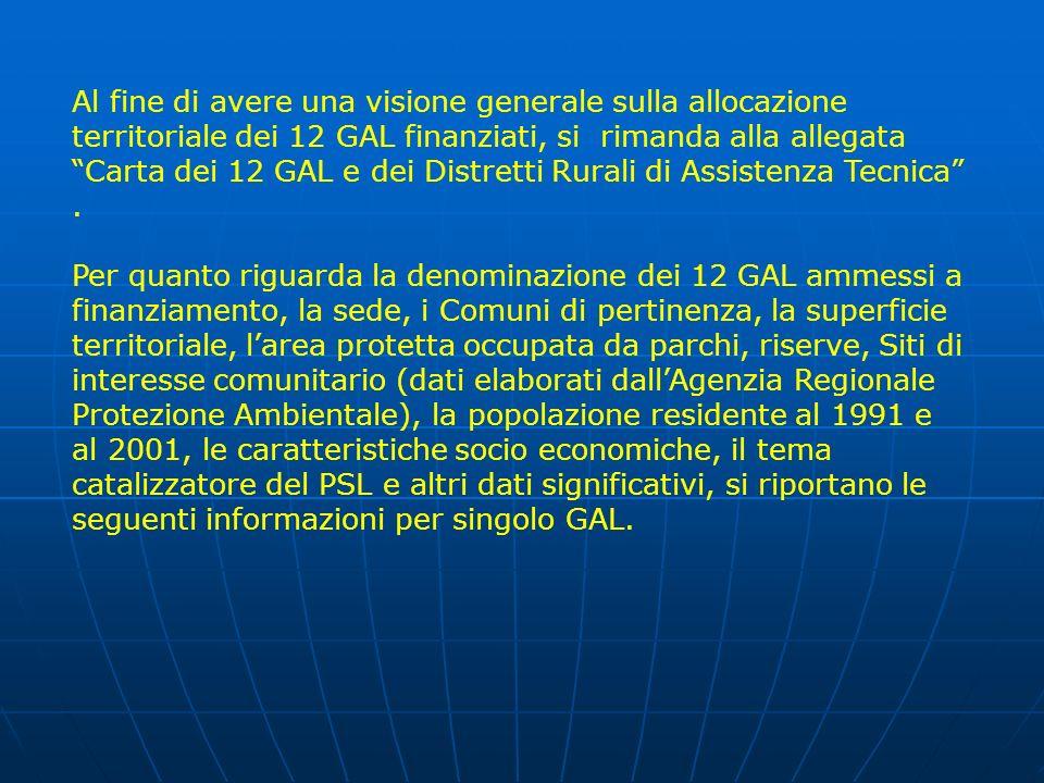 Al fine di avere una visione generale sulla allocazione territoriale dei 12 GAL finanziati, si rimanda alla allegata Carta dei 12 GAL e dei Distretti
