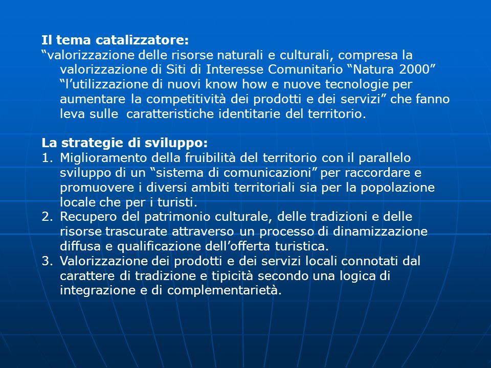 Il tema catalizzatore: valorizzazione delle risorse naturali e culturali, compresa la valorizzazione di Siti di Interesse Comunitario Natura 2000 luti