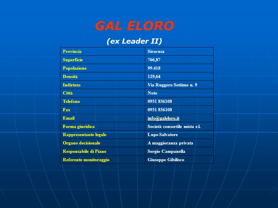GAL ELORO (ex Leader II) ProvinciaSiracusa Superficie766,87 Popolazione99.418 Densità129,64 IndirizzoVia Ruggero Settimo n. 9 CittàNoto Telefono0931 8
