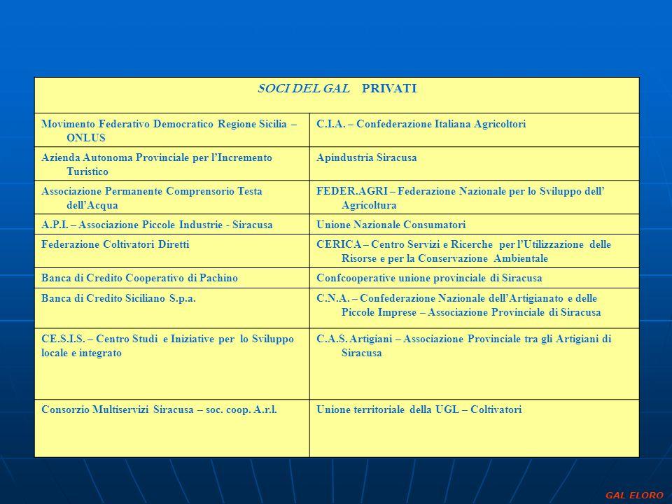 SOCI DEL GAL PRIVATI Movimento Federativo Democratico Regione Sicilia – ONLUS C.I.A. – Confederazione Italiana Agricoltori Azienda Autonoma Provincial