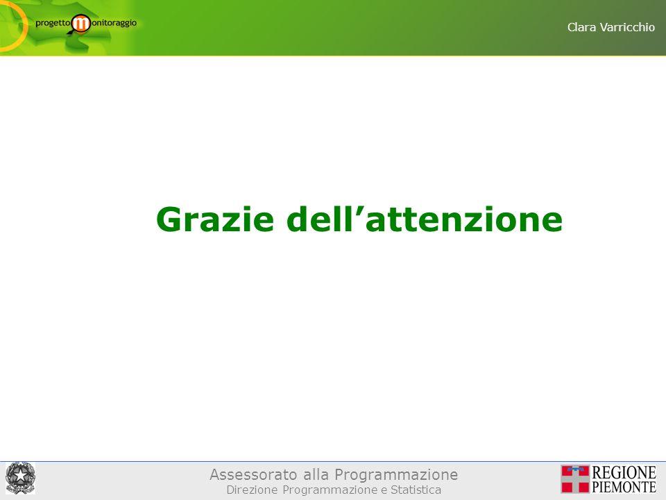 Assessorato alla Programmazione Direzione Programmazione e Statistica Clara Varricchio Grazie dellattenzione