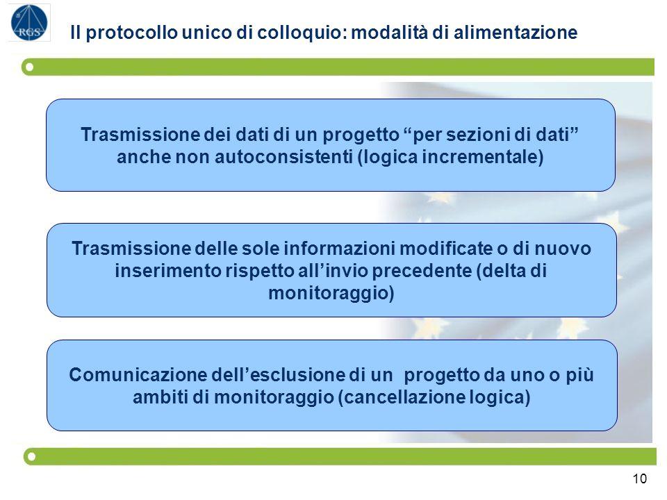 10 Il protocollo unico di colloquio: modalità di alimentazione Trasmissione dei dati di un progetto per sezioni di dati anche non autoconsistenti (log