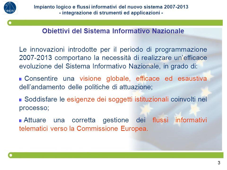 3 Obiettivi del Sistema Informativo Nazionale Le innovazioni introdotte per il periodo di programmazione 2007-2013 comportano la necessità di realizza