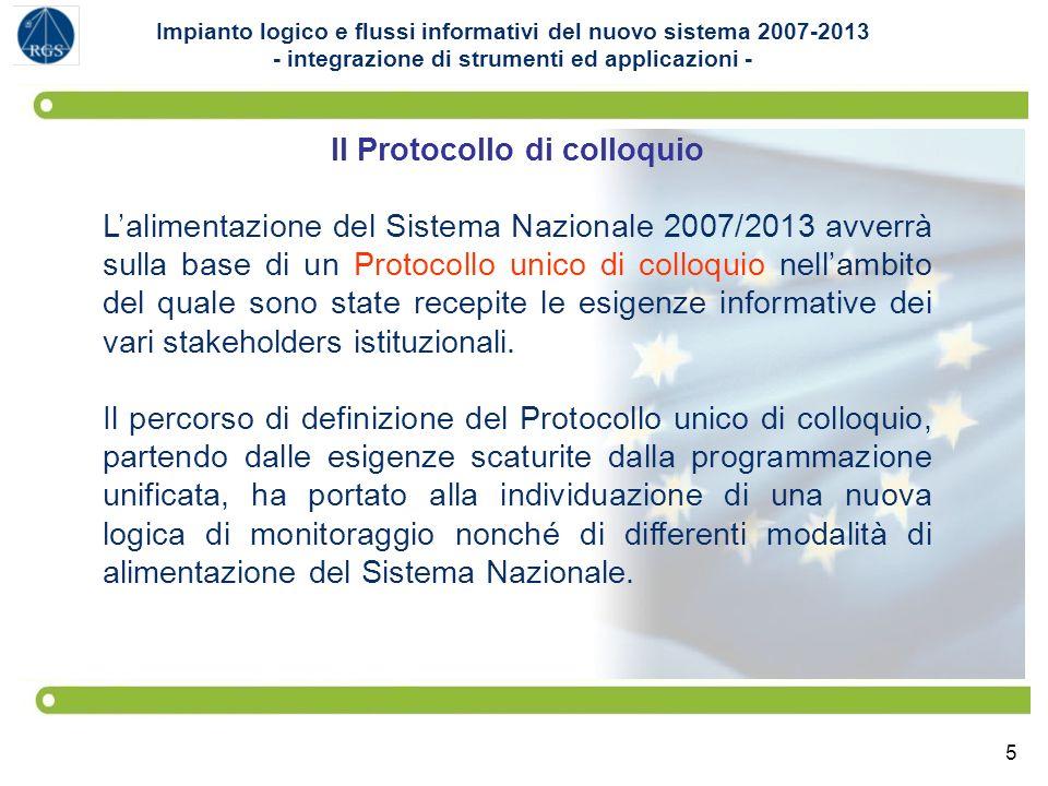 5 Il Protocollo di colloquio Lalimentazione del Sistema Nazionale 2007/2013 avverrà sulla base di un Protocollo unico di colloquio nellambito del qual