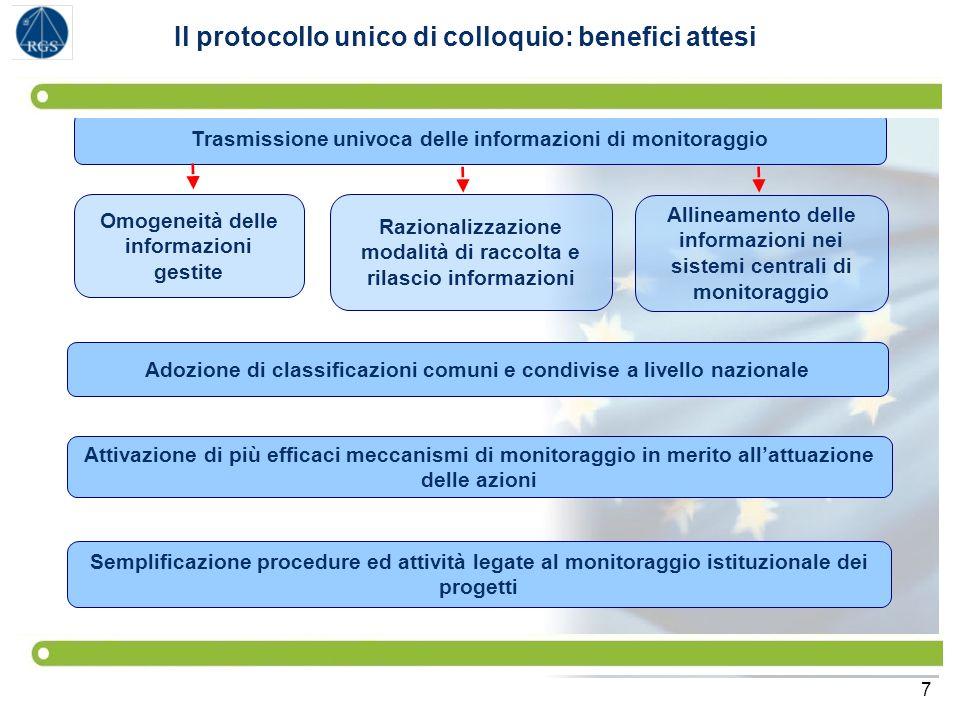 7 Il protocollo unico di colloquio: benefici attesi Omogeneità delle informazioni gestite Trasmissione univoca delle informazioni di monitoraggio Semp