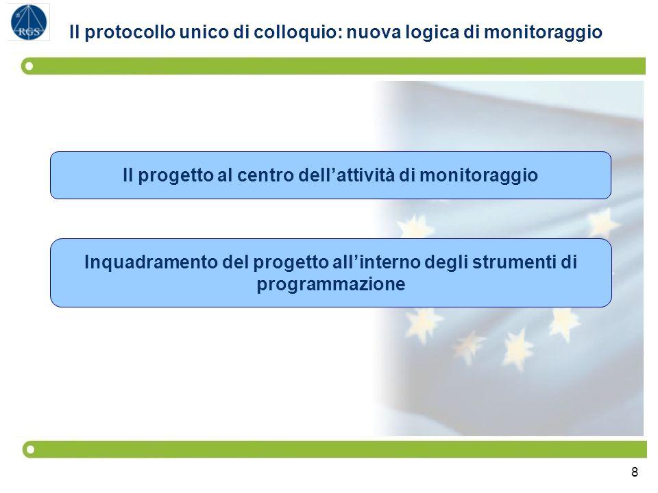 8 Il protocollo unico di colloquio: nuova logica di monitoraggio Inquadramento del progetto allinterno degli strumenti di programmazione Il progetto a