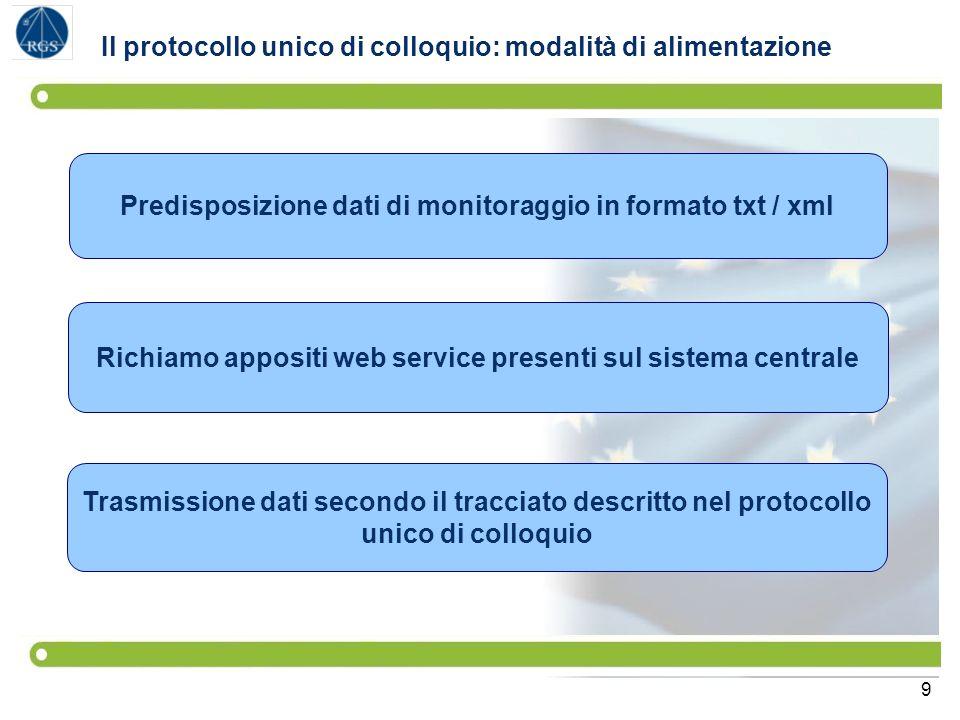 9 Il protocollo unico di colloquio: modalità di alimentazione Richiamo appositi web service presenti sul sistema centrale Predisposizione dati di moni
