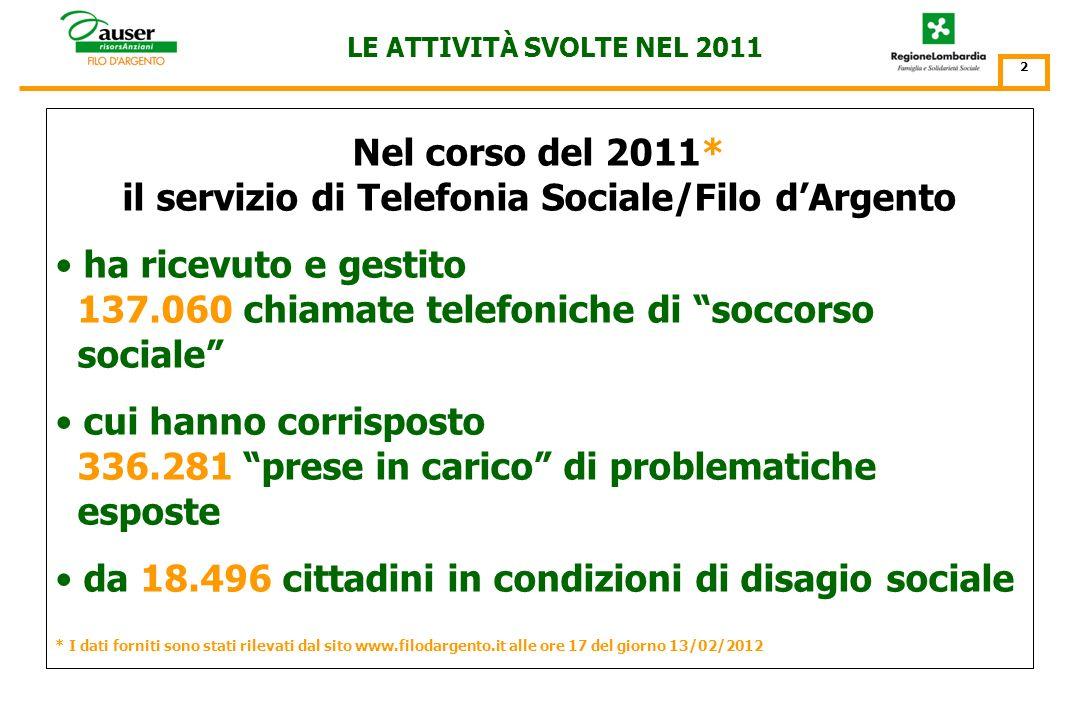 Resoconto delle attività svolte nellanno 2011 La Telefonia Sociale del Filo dArgento