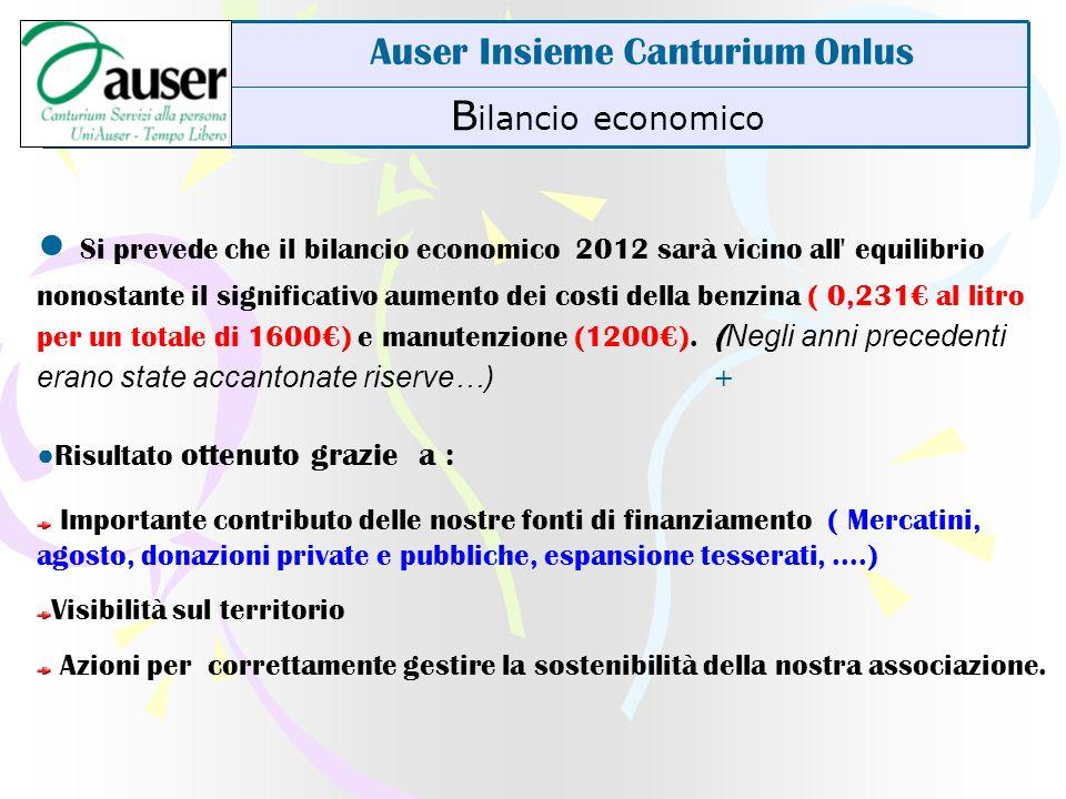 B ilancio economico Auser Insieme Canturium Onlus Si prevede che il bilancio economico 2012 sarà vicino all equilibrio nonostante il significativo aumento dei costi della benzina ( 0,231 al litro per un totale di 1600) e manutenzione (1200).