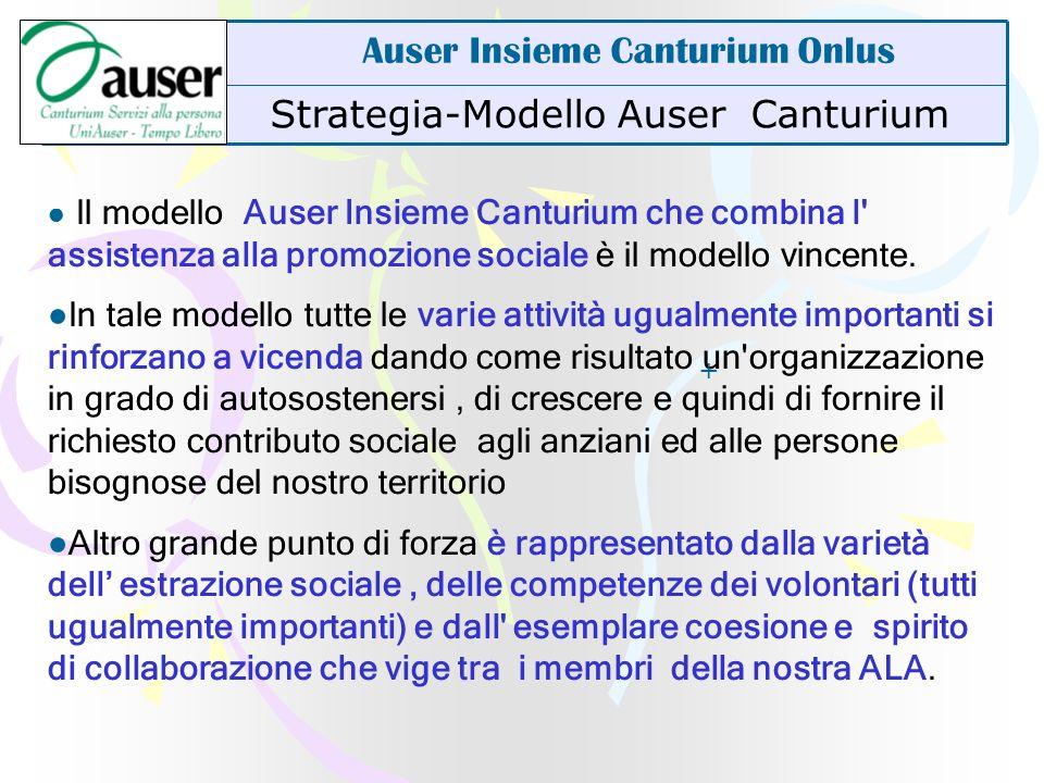 Strategia-Modello Auser Canturium Auser Insieme Canturium Onlus Il modello Auser Insieme Canturium che combina l assistenza alla promozione sociale è il modello vincente.