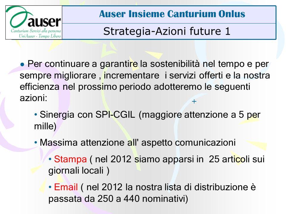 Strategia-Azioni future 1 Auser Insieme Canturium Onlus Per continuare a garantire la sostenibilità nel tempo e per sempre migliorare, incrementare i