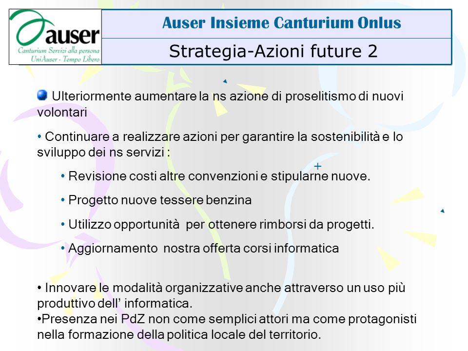 Strategia-Azioni future 2 Auser Insieme Canturium Onlus Ulteriormente aumentare la ns azione di proselitismo di nuovi volontari Continuare a realizzare azioni per garantire la sostenibilità e lo sviluppo dei ns servizi : Revisione costi altre convenzioni e stipularne nuove.