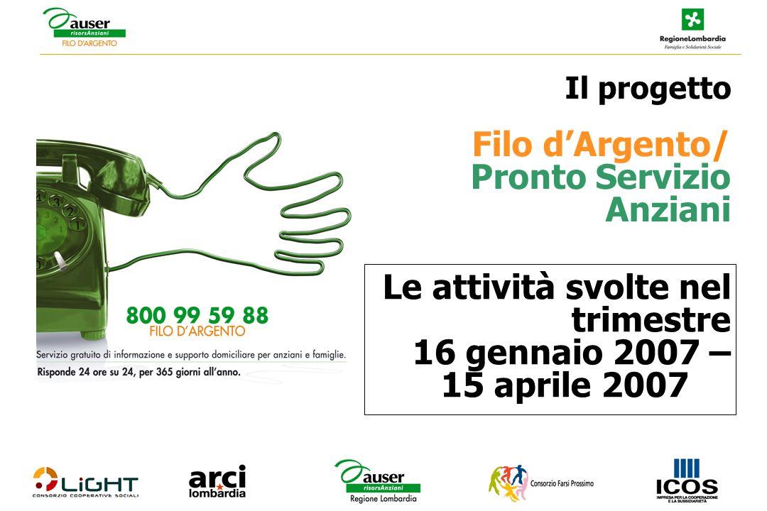 Le attività svolte nel trimestre 16 gennaio 2007 – 15 aprile 2007 Il progetto Filo dArgento/ Pronto Servizio Anziani