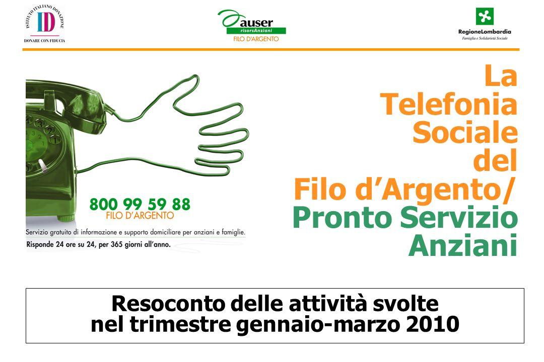 Resoconto delle attività svolte nel trimestre gennaio-marzo 2010 La Telefonia Sociale del Filo dArgento/ Pronto Servizio Anziani