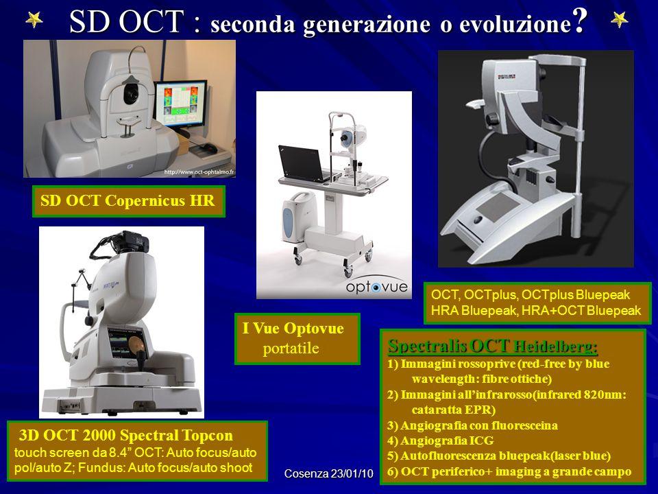 SD OCT : seconda generazione o evoluzione ? Cosenza 23/01/10 3D OCT 2000 Spectral Topcon touch screen da 8.4 OCT: Auto focus/auto pol/auto Z; Fundus: