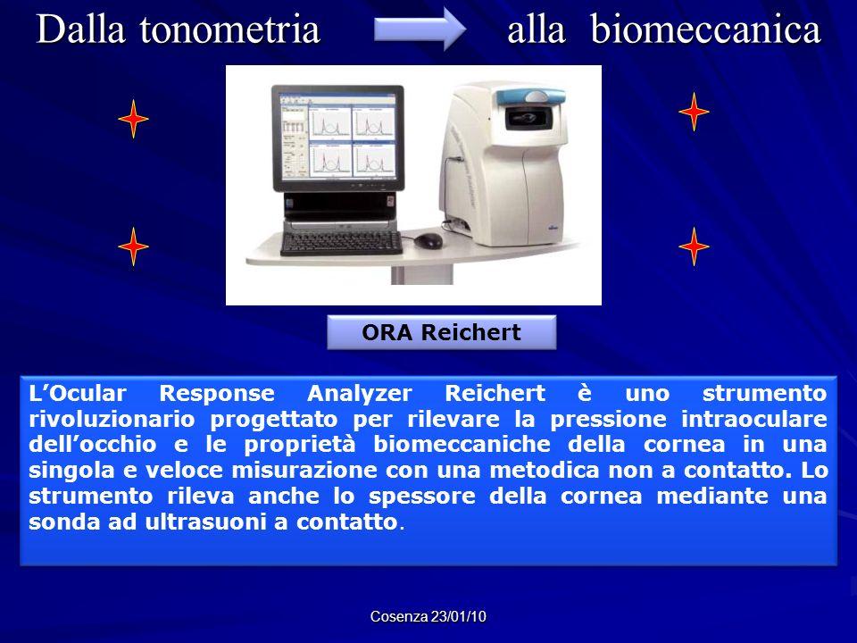 Dalla tonometria alla biomeccanica Cosenza 23/01/10 LOcular Response Analyzer Reichert è uno strumento rivoluzionario progettato per rilevare la press