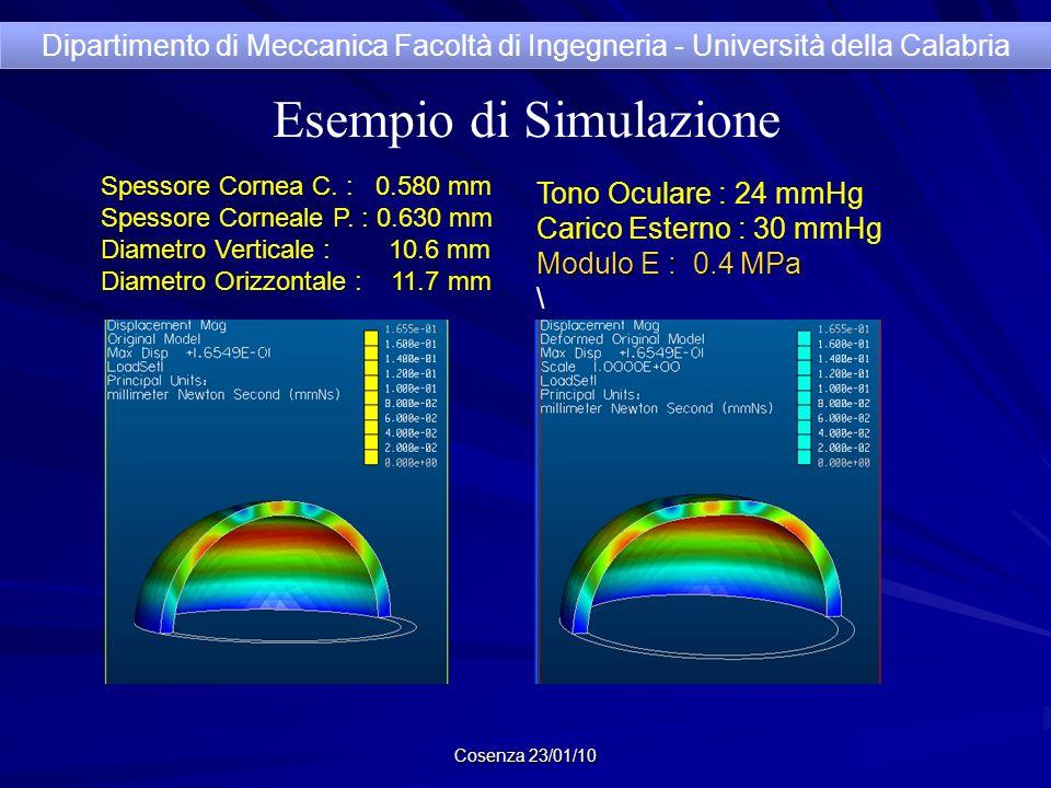 Esempio di Simulazione Cosenza 23/01/10 Spessore Cornea C. : 0.580 mm Spessore Corneale P. : 0.630 mm Diametro Verticale : 10.6 mm Diametro Orizzontal