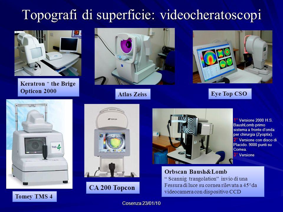 Topografi di superficie: videocheratoscopi Cosenza 23/01/10 Keratron + the Brige Opticon 2000 Keratron + the Brige Opticon 2000 Atlas Zeiss Eye Top CS