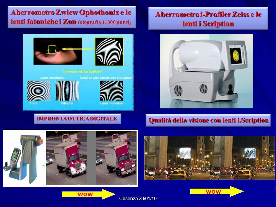 Cosenza 23/01/10 Aberrometro Zwiew Ophothonix e le lenti fotoniche i Zon Aberrometro Zwiew Ophothonix e le lenti fotoniche i Zon (olografia 11300 punt