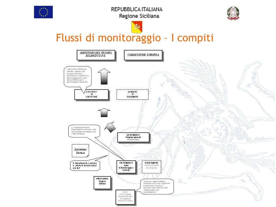 REPUBBLICA ITALIANA Regione Siciliana Flussi di monitoraggio – I compiti