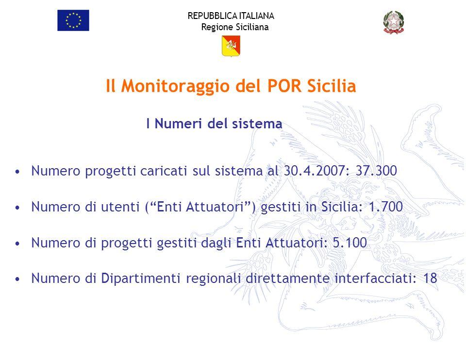 REPUBBLICA ITALIANA Regione Siciliana Il Monitoraggio del POR Sicilia Numero progetti caricati sul sistema al 30.4.2007: 37.300 Numero di utenti (Enti