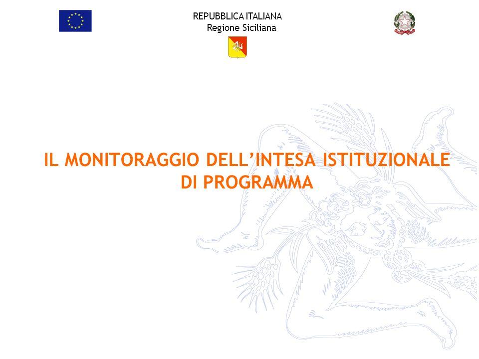 REPUBBLICA ITALIANA Regione Siciliana IL MONITORAGGIO DELLINTESA ISTITUZIONALE DI PROGRAMMA
