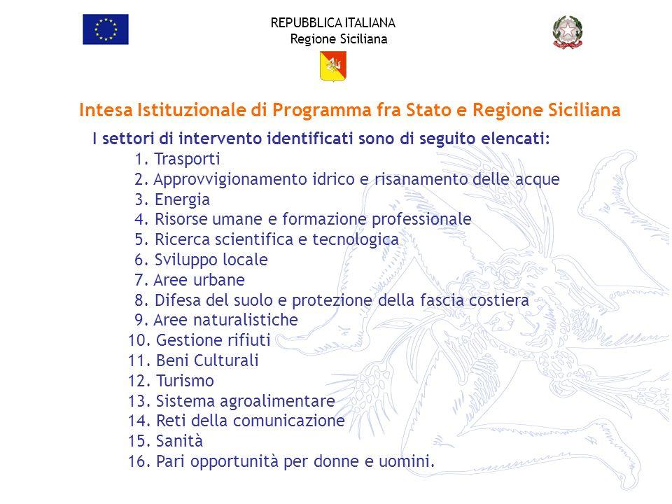 REPUBBLICA ITALIANA Regione Siciliana Intesa Istituzionale di Programma fra Stato e Regione Siciliana I settori di intervento identificati sono di seg