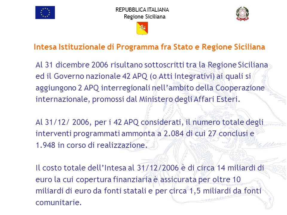 REPUBBLICA ITALIANA Regione Siciliana Al 31 dicembre 2006 risultano sottoscritti tra la Regione Siciliana ed il Governo nazionale 42 APQ (o Atti Integ