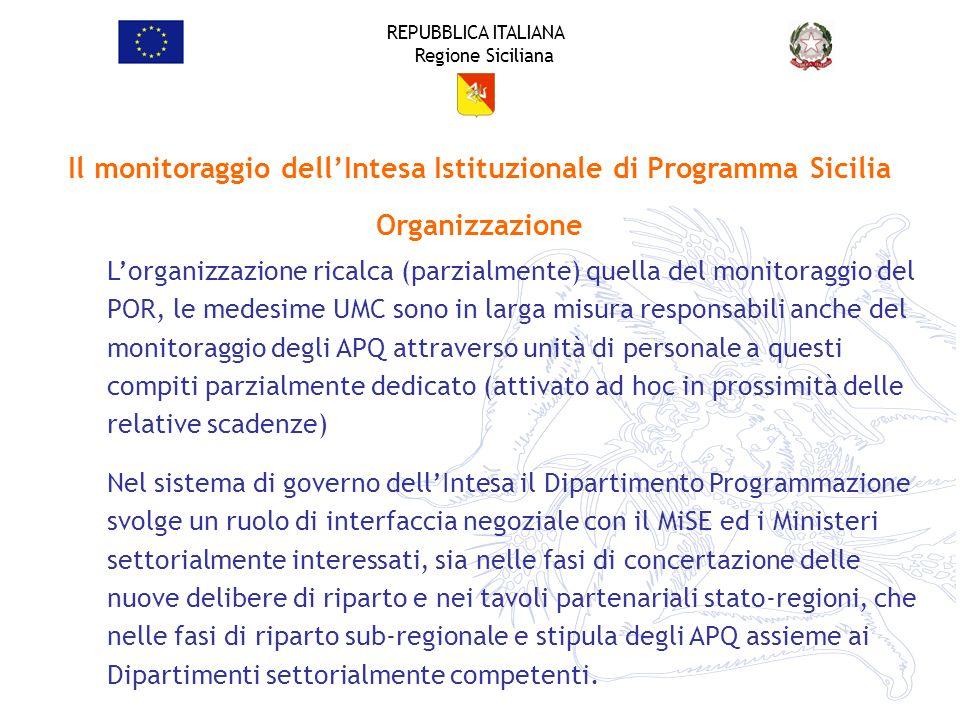 REPUBBLICA ITALIANA Regione Siciliana Il monitoraggio dellIntesa Istituzionale di Programma Sicilia Organizzazione Lorganizzazione ricalca (parzialmen