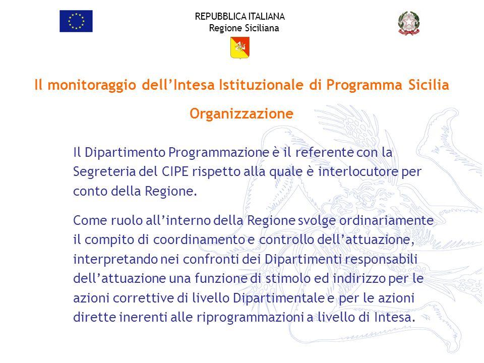 REPUBBLICA ITALIANA Regione Siciliana Il monitoraggio dellIntesa Istituzionale di Programma Sicilia Organizzazione Il Dipartimento Programmazione è il