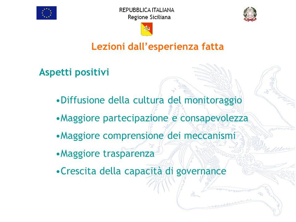 REPUBBLICA ITALIANA Regione Siciliana Aspetti positivi Diffusione della cultura del monitoraggio Maggiore partecipazione e consapevolezza Maggiore com