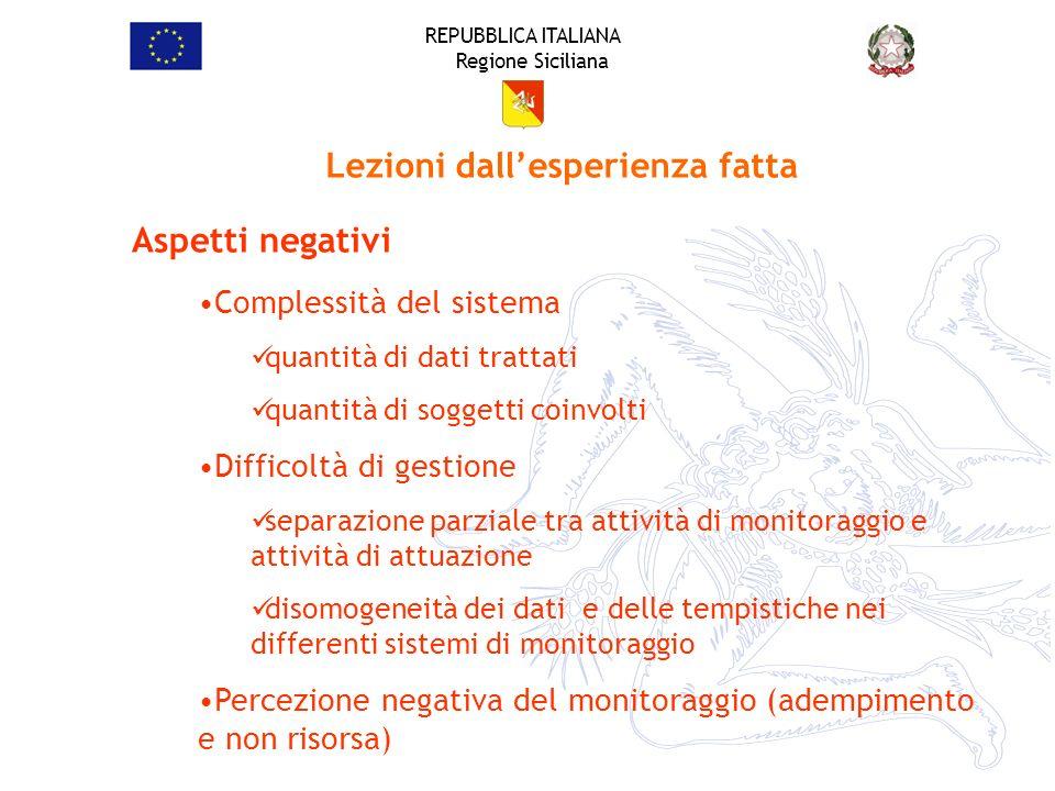 REPUBBLICA ITALIANA Regione Siciliana Lezioni dallesperienza fatta Aspetti negativi Complessità del sistema quantità di dati trattati quantità di sogg