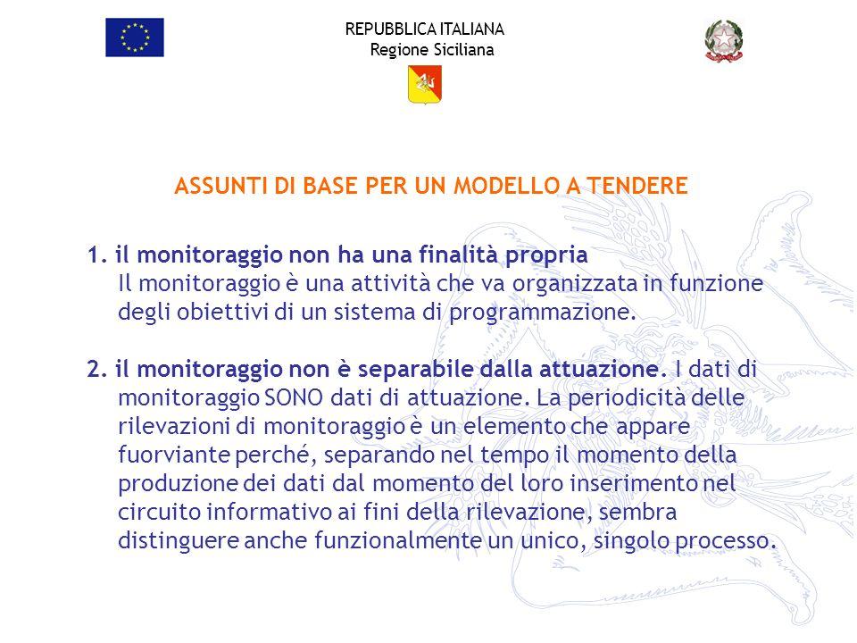 REPUBBLICA ITALIANA Regione Siciliana 1. il monitoraggio non ha una finalità propria Il monitoraggio è una attività che va organizzata in funzione deg