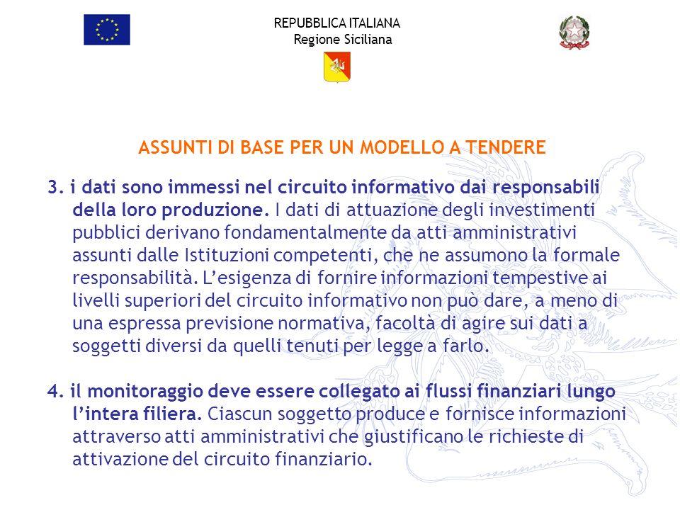REPUBBLICA ITALIANA Regione Siciliana 3. i dati sono immessi nel circuito informativo dai responsabili della loro produzione. I dati di attuazione deg