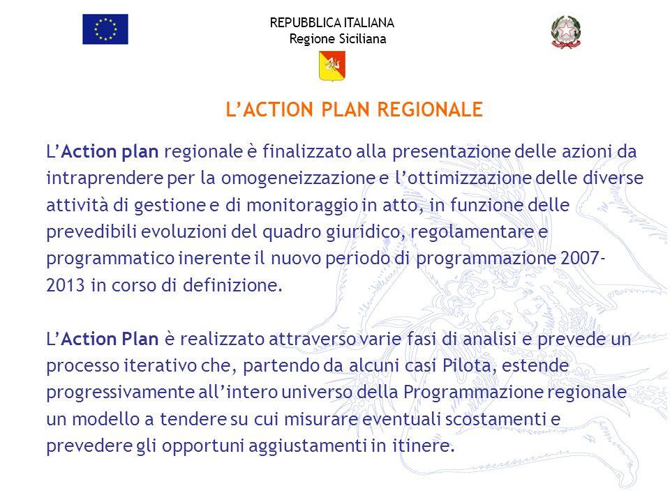 REPUBBLICA ITALIANA Regione Siciliana LACTION PLAN REGIONALE LAction plan regionale è finalizzato alla presentazione delle azioni da intraprendere per