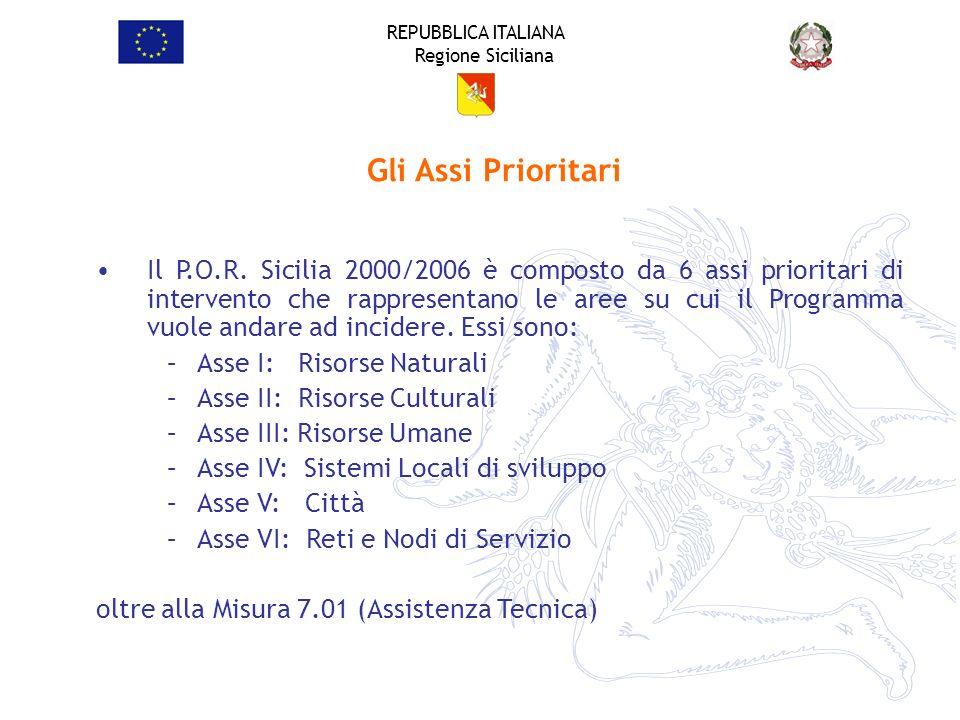REPUBBLICA ITALIANA Regione Siciliana Gli Assi Prioritari Il P.O.R. Sicilia 2000/2006 è composto da 6 assi prioritari di intervento che rappresentano