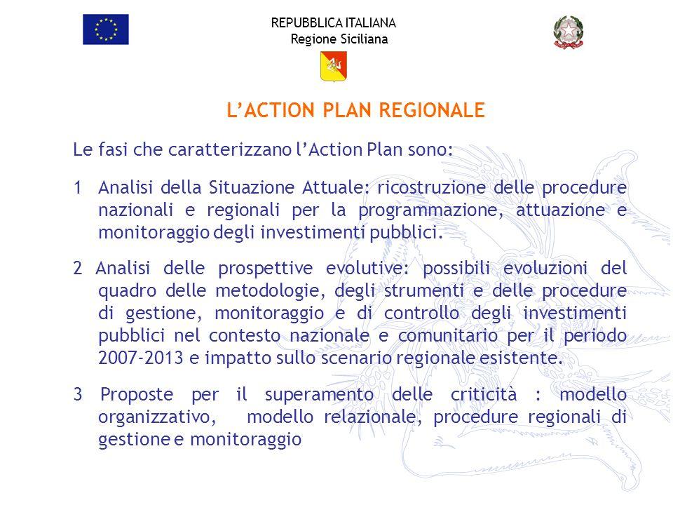 REPUBBLICA ITALIANA Regione Siciliana Le fasi che caratterizzano lAction Plan sono: 1Analisi della Situazione Attuale: ricostruzione delle procedure n