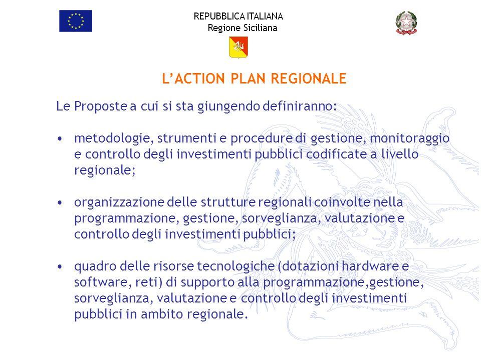 REPUBBLICA ITALIANA Regione Siciliana Le Proposte a cui si sta giungendo definiranno: metodologie, strumenti e procedure di gestione, monitoraggio e c