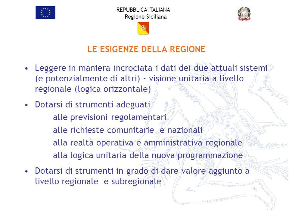 REPUBBLICA ITALIANA Regione Siciliana LE ESIGENZE DELLA REGIONE Leggere in maniera incrociata i dati dei due attuali sistemi (e potenzialmente di altr