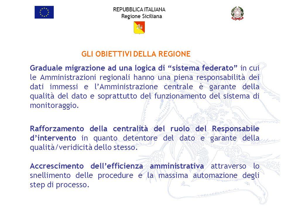 REPUBBLICA ITALIANA Regione Siciliana Graduale migrazione ad una logica di sistema federato in cui le Amministrazioni regionali hanno una piena respon