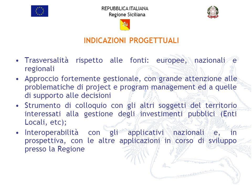 REPUBBLICA ITALIANA Regione Siciliana Trasversalità rispetto alle fonti: europee, nazionali e regionali Approccio fortemente gestionale, con grande at