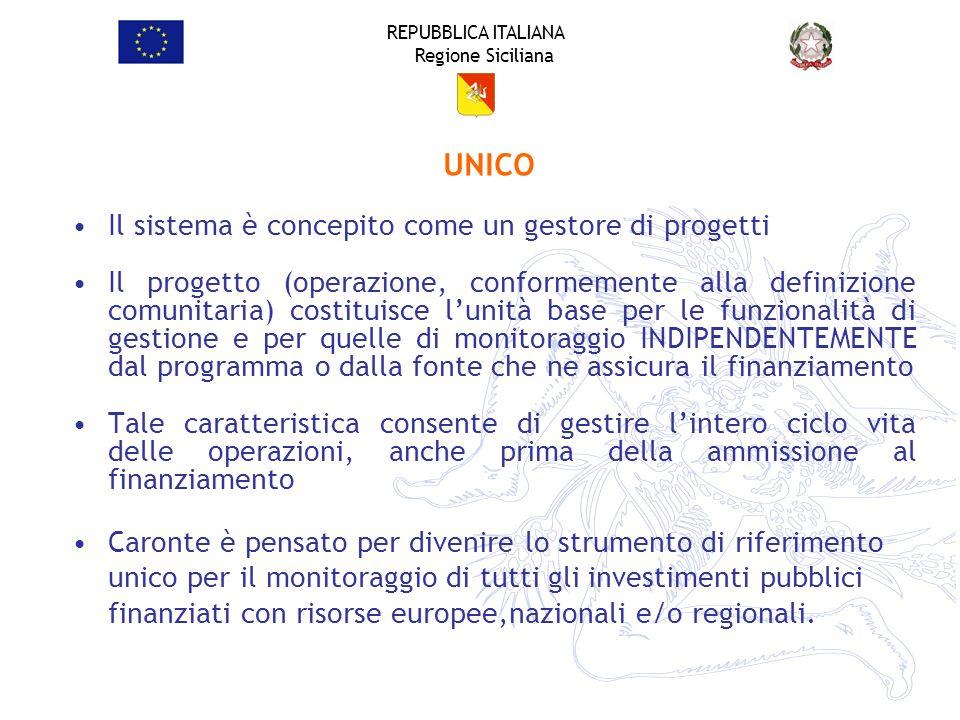 REPUBBLICA ITALIANA Regione Siciliana Il sistema è concepito come un gestore di progetti Il progetto (operazione, conformemente alla definizione comun