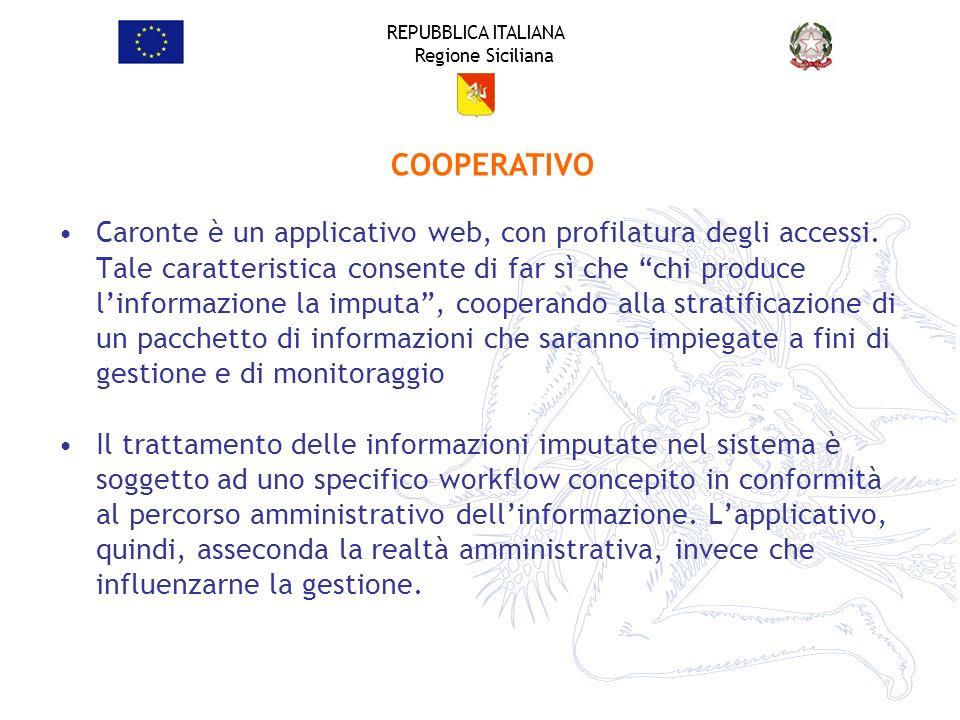 REPUBBLICA ITALIANA Regione Siciliana Caronte è un applicativo web, con profilatura degli accessi. Tale caratteristica consente di far sì che chi prod
