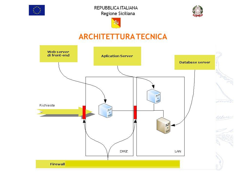 REPUBBLICA ITALIANA Regione Siciliana ARCHITETTURA TECNICA