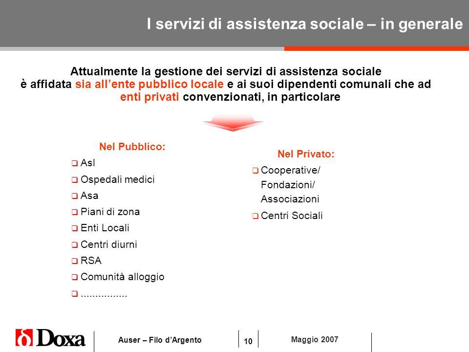 10 Maggio 2007 Auser – Filo dArgento I servizi di assistenza sociale – in generale Attualmente la gestione dei servizi di assistenza sociale è affidat